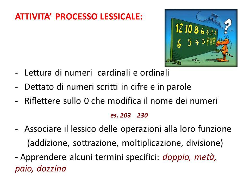 ATTIVITA PROCESSO LESSICALE: -Lettura di numeri cardinali e ordinali -Dettato di numeri scritti in cifre e in parole -Riflettere sullo 0 che modifica
