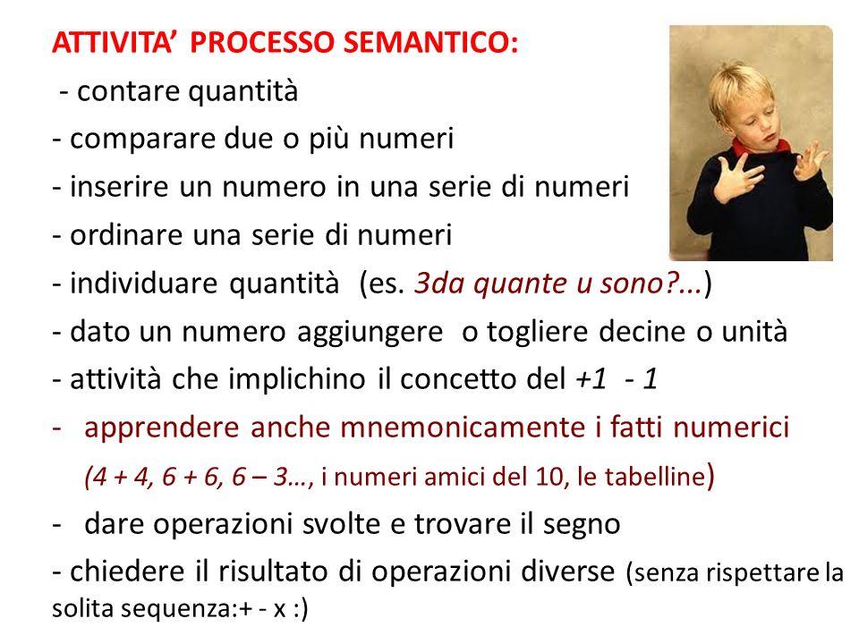 ATTIVITA PROCESSO SEMANTICO: - contare quantità - comparare due o più numeri - inserire un numero in una serie di numeri - ordinare una serie di numer