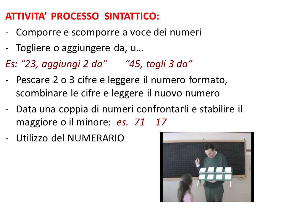ATTIVITA PROCESSO SINTATTICO: -Comporre e scomporre a voce dei numeri -Togliere o aggiungere da, u… Es: 23, aggiungi 2 da 45, togli 3 da -Pescare 2 o