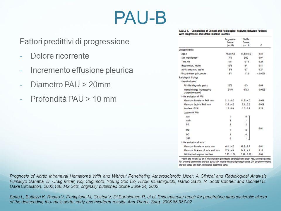 PAU-B Botta L, Buttazzi K, Russo V, Parlapiano M, Gostoli V, Di Bartolomeo R, et al.