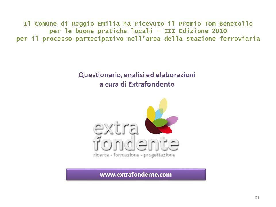 Questionario, analisi ed elaborazioni a cura di Extrafondente www.extrafondente.com Il Comune di Reggio Emilia ha ricevuto il Premio Tom Benetollo per