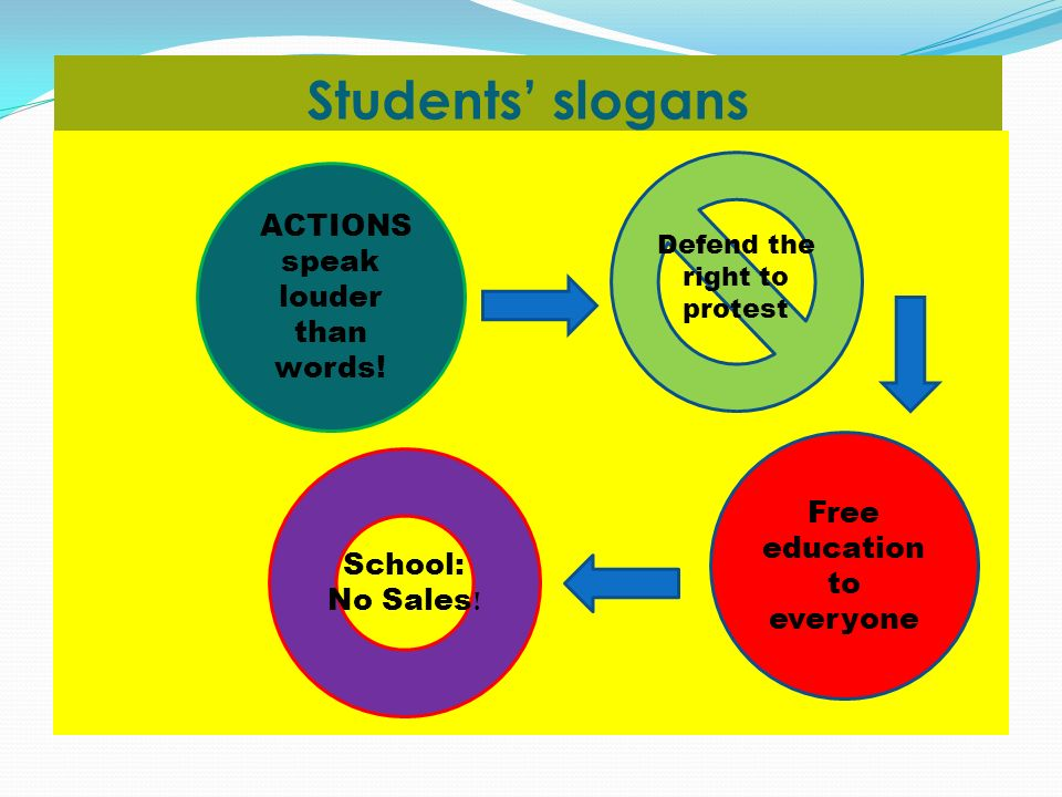Students slogans ACTIONS speak louder than words! School: No Sales ! Defend the right to protest Free education to everyone