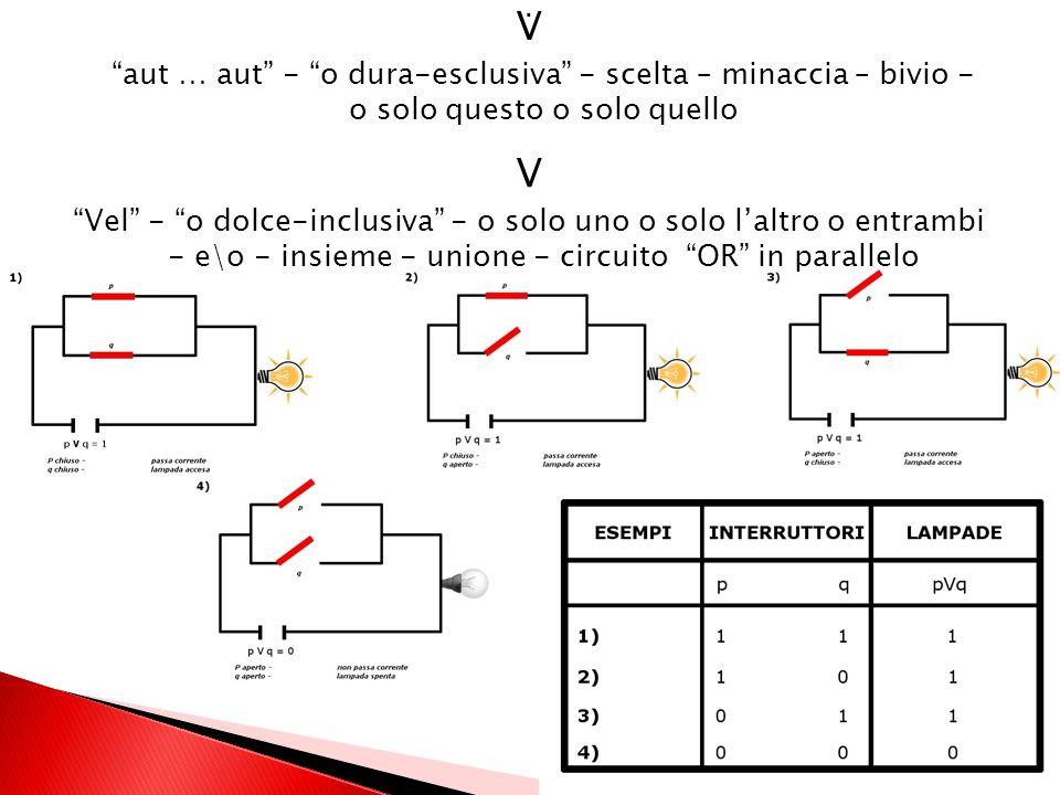 ^ e - sia… sia… - in comune - contemporaneamente - intersezione - sistema - circuito AND in serie