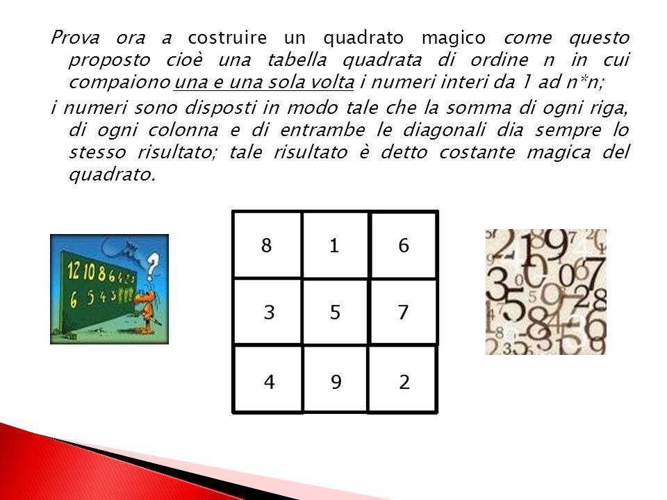 Tutti i numeri sono interi;nessun numero è negativo tutte le caselle nei vertici contengono un numero dispari (tieni presente che lo 0 si considera pa