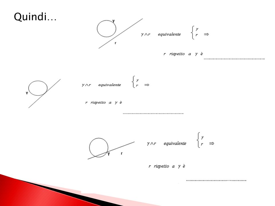 Conoscete il sudoku ? E una tabella quadrata di ordine 9, divisa in 9 quadrati 3×3. Si chiede di collocare in ogni casella un numero compreso fra 1 e