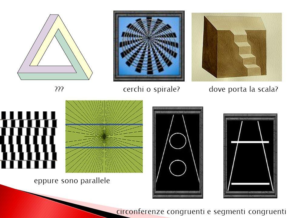 Osserviamo queste figure: da una prima visione sommaria ci sembrano immagini che non hanno nulla di particolare ma … quante zampe ha ? fanciulla o meg