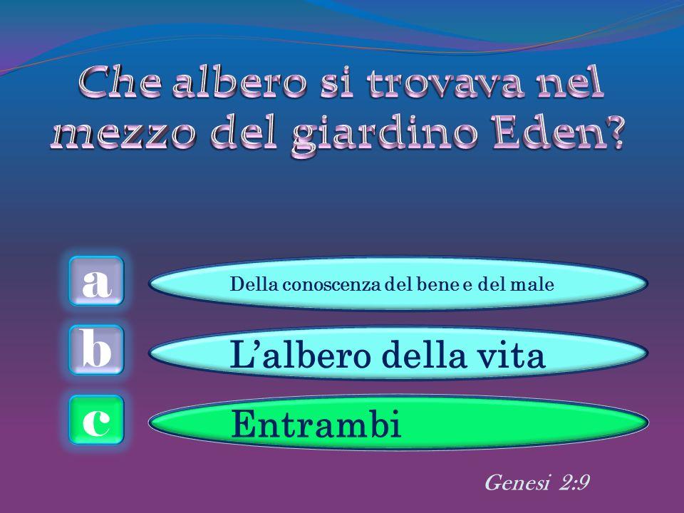 a c b Della conoscenza del bene e del male Lalbero della vita Entrambi Genesi 2:9
