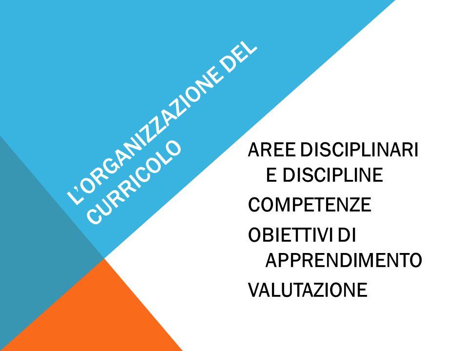 LORGANIZZAZIONE DEL CURRICOLO AREE DISCIPLINARI E DISCIPLINE COMPETENZE OBIETTIVI DI APPRENDIMENTO VALUTAZIONE
