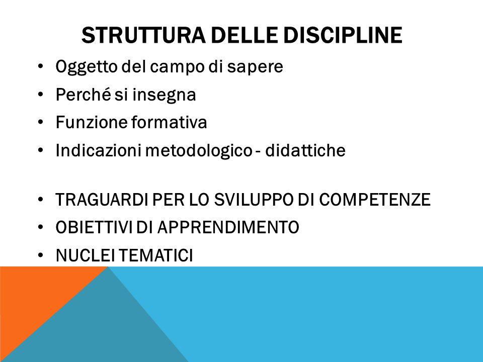 STRUTTURA DELLE DISCIPLINE Oggetto del campo di sapere Perché si insegna Funzione formativa Indicazioni metodologico - didattiche TRAGUARDI PER LO SVI