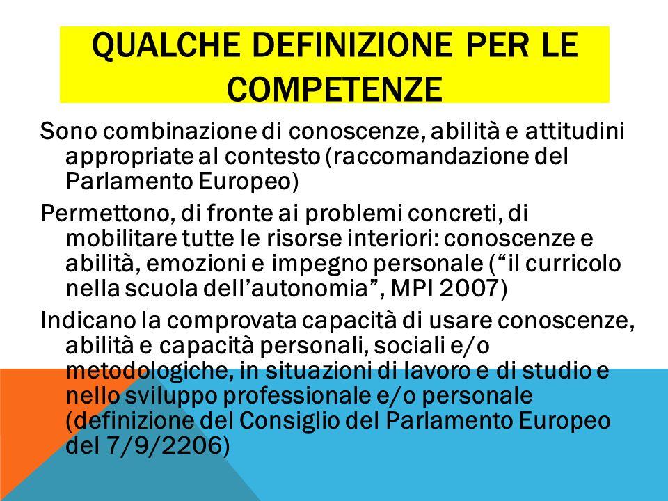 QUALCHE DEFINIZIONE PER LE COMPETENZE Sono combinazione di conoscenze, abilità e attitudini appropriate al contesto (raccomandazione del Parlamento Eu