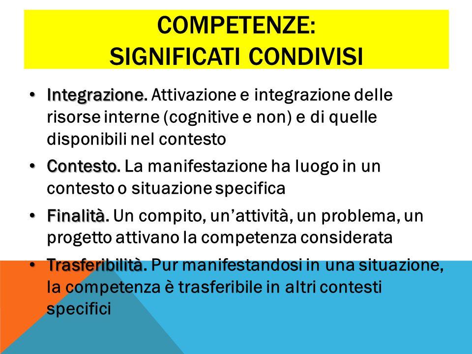 COMPETENZE: SIGNIFICATI CONDIVISI Integrazione Integrazione. Attivazione e integrazione delle risorse interne (cognitive e non) e di quelle disponibil