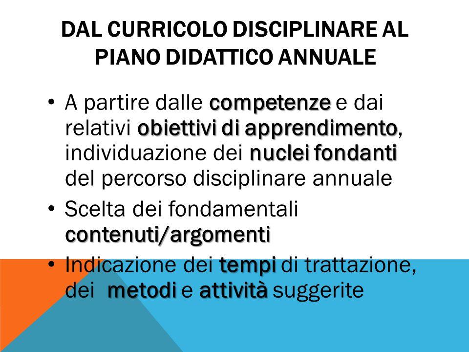 DAL CURRICOLO DISCIPLINARE AL PIANO DIDATTICO ANNUALE competenze obiettivi di apprendimento nuclei fondanti A partire dalle competenze e dai relativi