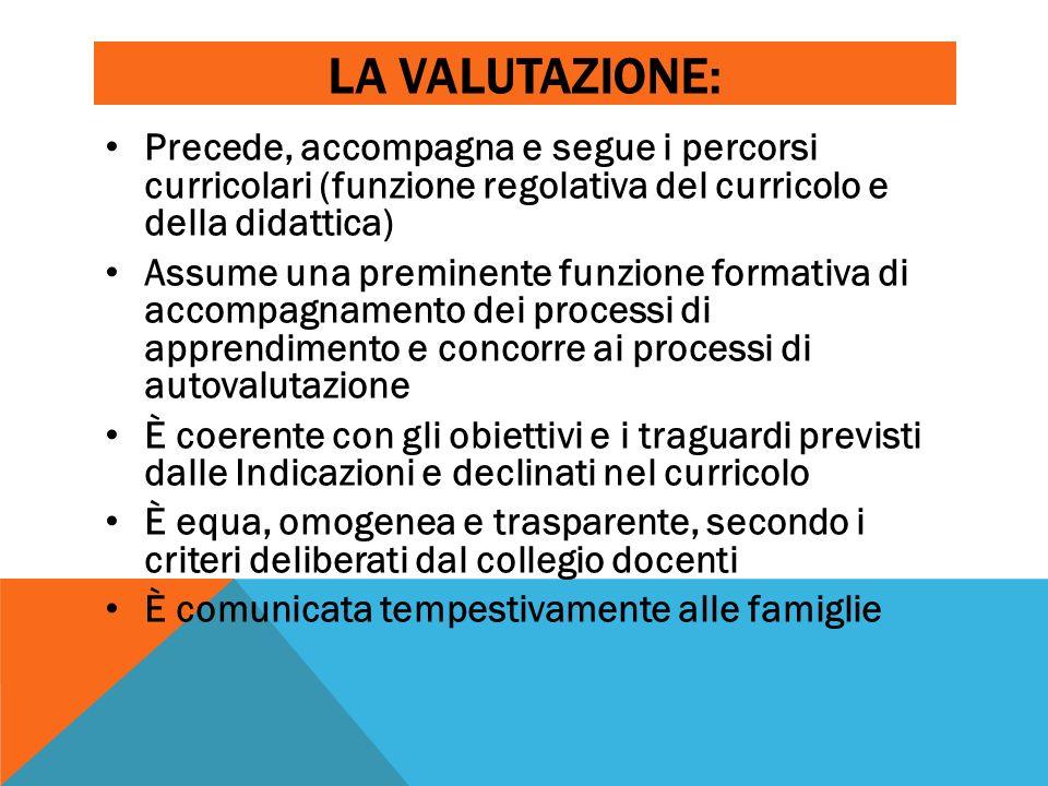 LA VALUTAZIONE: Precede, accompagna e segue i percorsi curricolari (funzione regolativa del curricolo e della didattica) Assume una preminente funzion