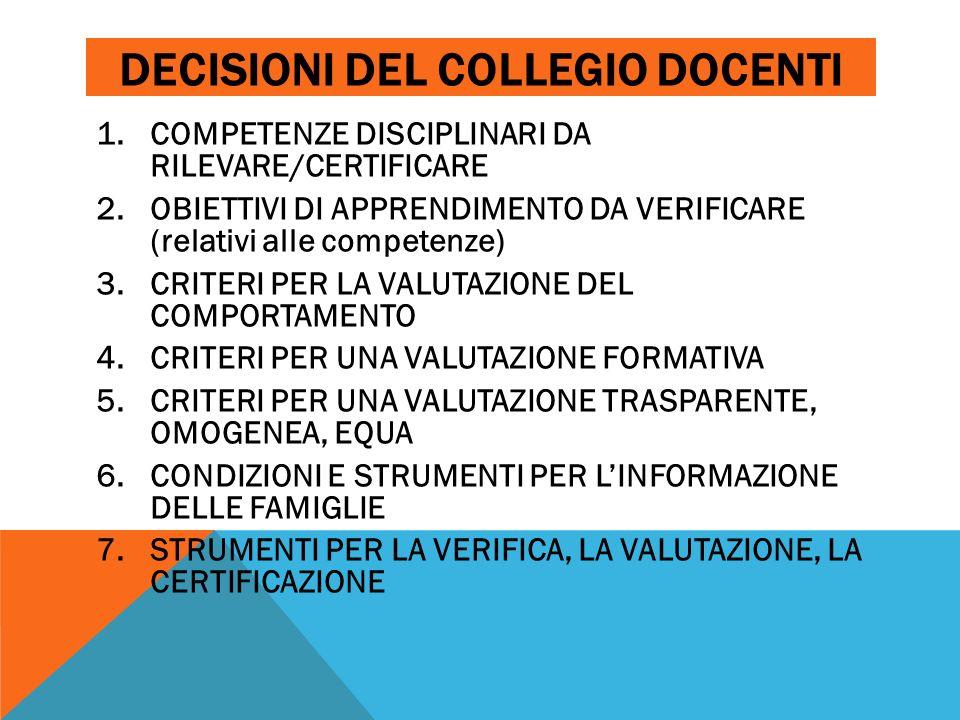 DECISIONI DEL COLLEGIO DOCENTI 1.COMPETENZE DISCIPLINARI DA RILEVARE/CERTIFICARE 2.OBIETTIVI DI APPRENDIMENTO DA VERIFICARE (relativi alle competenze)