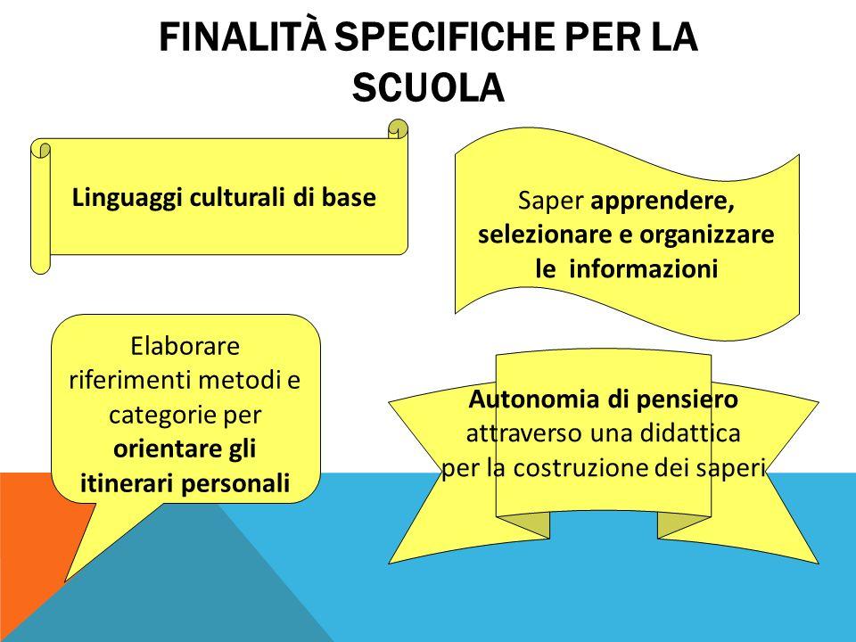 Linguaggi culturali di base Saper apprendere, selezionare e organizzare le informazioni Elaborare riferimenti metodi e categorie per orientare gli iti