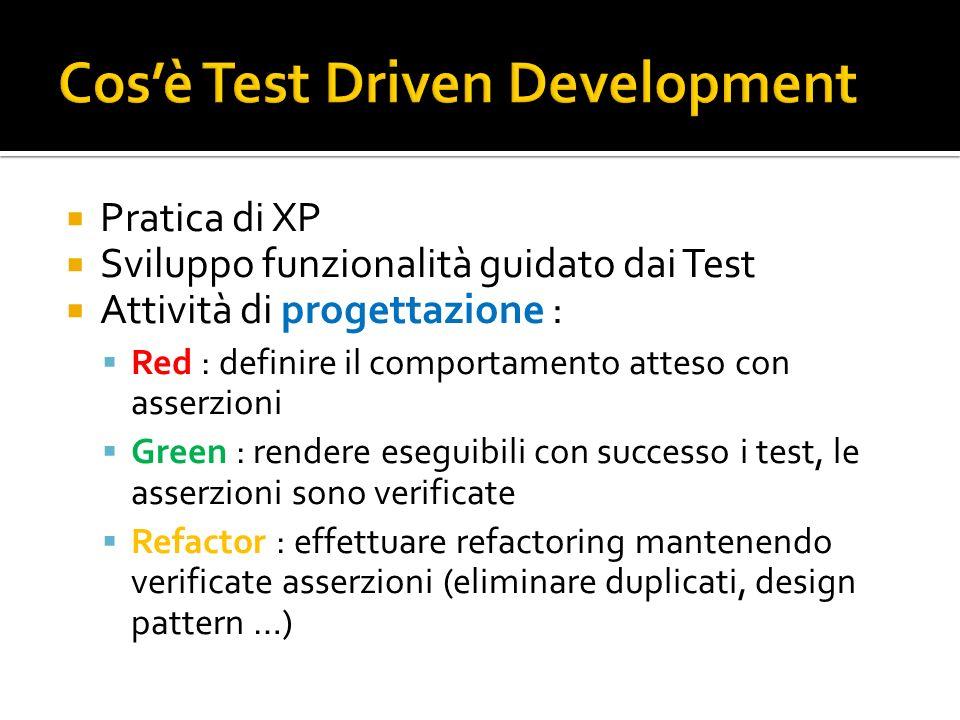 Pratica di XP Sviluppo funzionalità guidato dai Test Attività di progettazione : Red : definire il comportamento atteso con asserzioni Green : rendere eseguibili con successo i test, le asserzioni sono verificate Refactor : effettuare refactoring mantenendo verificate asserzioni (eliminare duplicati, design pattern …)