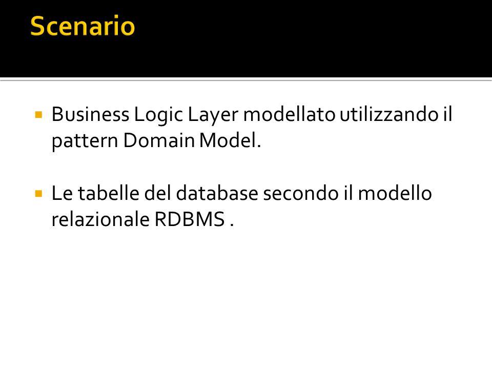 Business Logic Layer modellato utilizzando il pattern Domain Model. Le tabelle del database secondo il modello relazionale RDBMS.