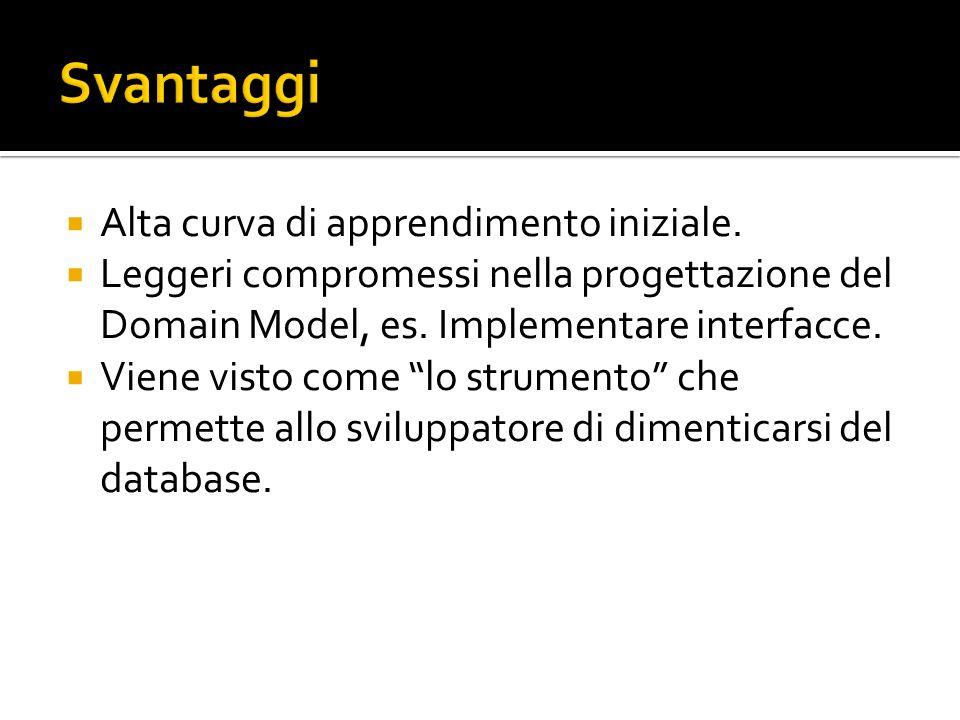 Alta curva di apprendimento iniziale.Leggeri compromessi nella progettazione del Domain Model, es.