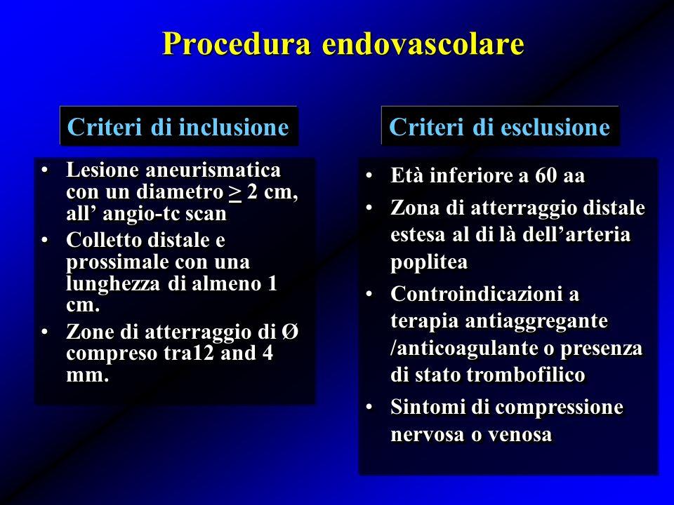 Lesione aneurismatica con un diametro > 2 cm, all angio-tc scanLesione aneurismatica con un diametro > 2 cm, all angio-tc scan Colletto distale e pros