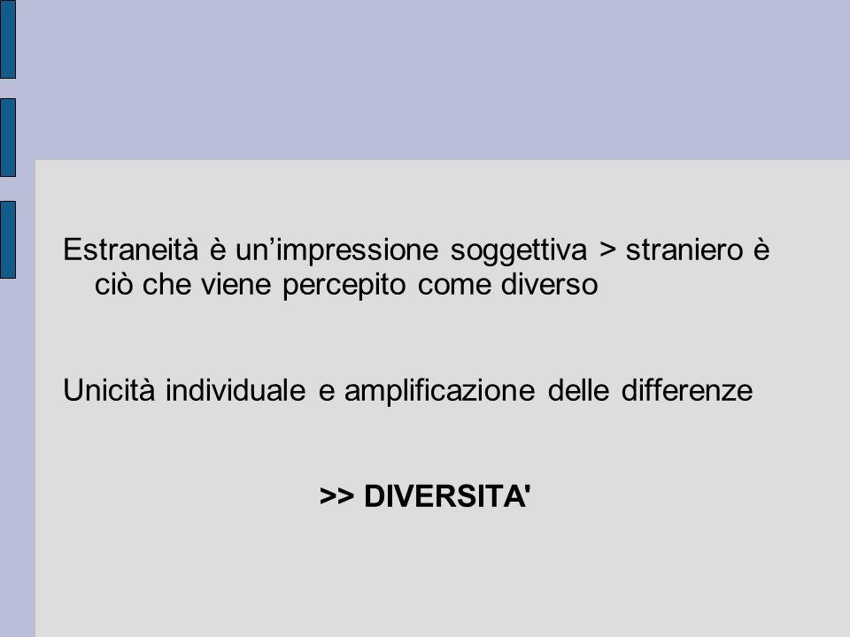 Estraneità è unimpressione soggettiva > straniero è ciò che viene percepito come diverso Unicità individuale e amplificazione delle differenze >> DIVE