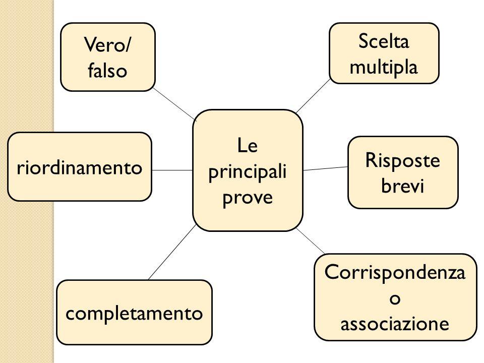 Le principali prove Scelta multipla Vero/ falso Corrispondenza o associazione completamento Risposte brevi riordinamento