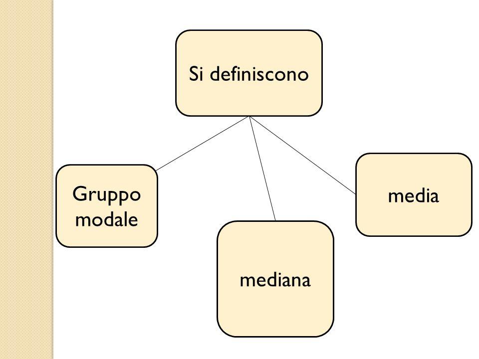 Si definiscono Gruppo modale mediana media