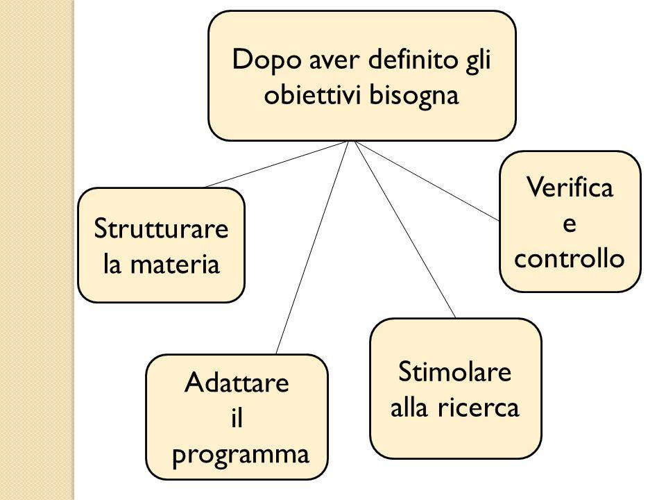 Dopo aver definito gli obiettivi bisogna Strutturare la materia Adattare il programma Stimolare alla ricerca Verifica e controllo