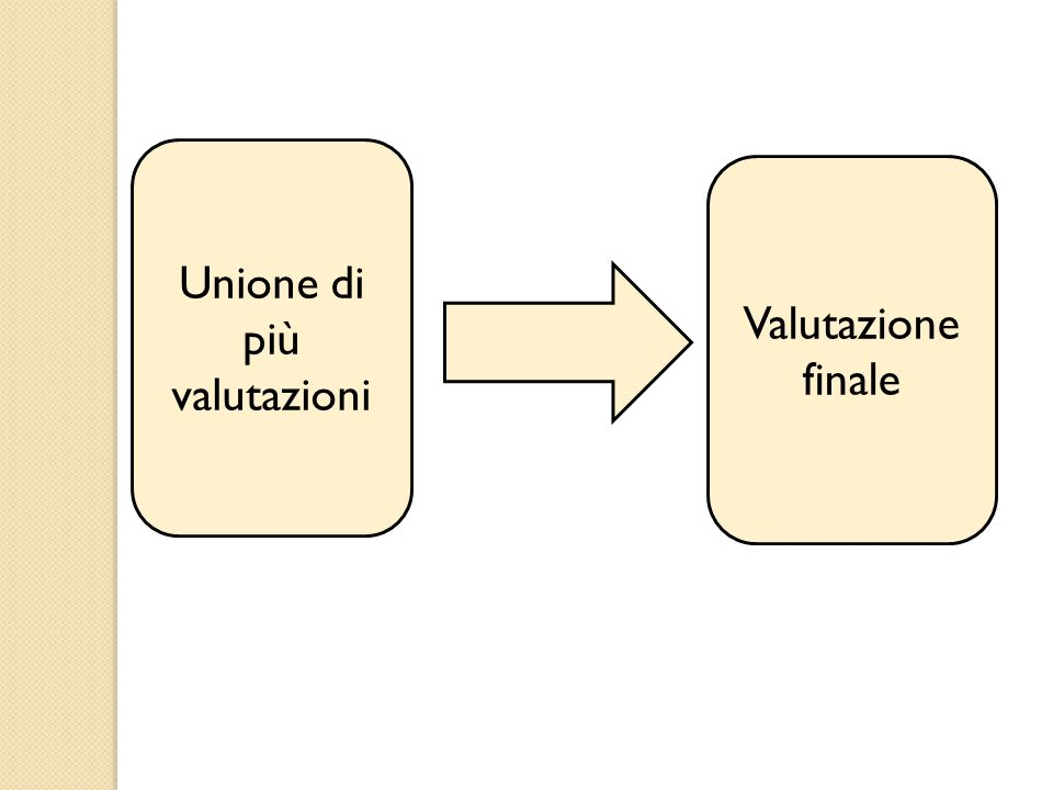 Unione di più valutazioni Valutazione finale