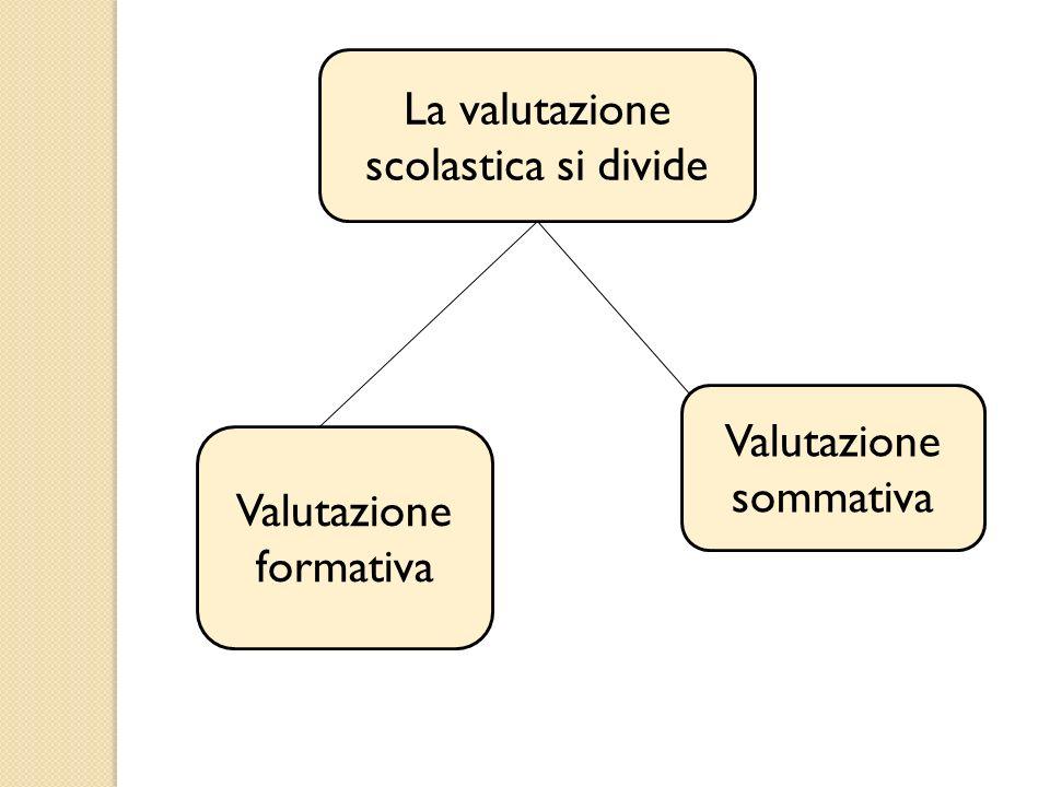 La valutazione scolastica si divide Valutazione sommativa Valutazione formativa