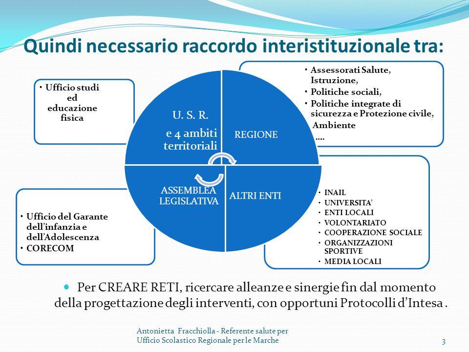 Quindi necessario raccordo interistituzionale tra: Per CREARE RETI, ricercare alleanze e sinergie fin dal momento della progettazione degli interventi, con opportuni Protocolli dIntesa.