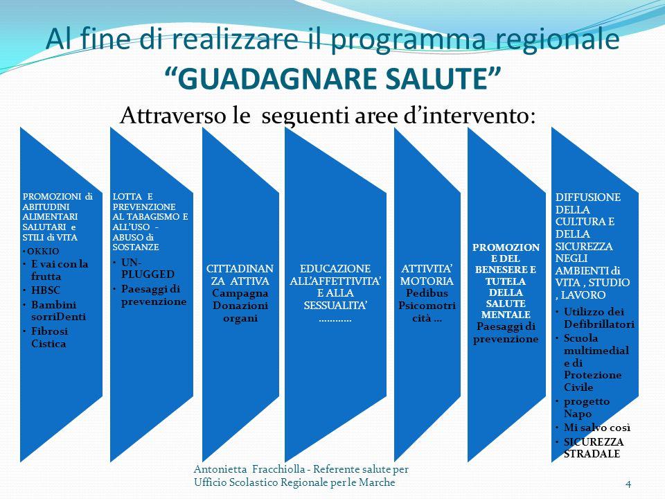 Al fine di realizzare il programma regionale GUADAGNARE SALUTE Attraverso le seguenti aree dintervento: Antonietta Fracchiolla - Referente salute per Ufficio Scolastico Regionale per le Marche4 PROMOZIONI di ABITUDINI ALIMENTARI SALUTARI e STILI di VITA OKKIO E vai con la frutta HBSC Bambini sorriDenti Fibrosi Cistica LOTTA E PREVENZIONE AL TABAGISMO E ALLUSO - ABUSO di SOSTANZE UN- PLUGGED Paesaggi di prevenzione CITTADINA NZA ATTIVA Campagna Donazioni organi EDUCAZIONE ALLAFFETTIVITA E ALLA SESSUALITA ………… ATTIVITA MOTORIA Pedibus Psicomotri cità … PROMOZION E DEL BENESERE E TUTELA DELLA SALUTE MENTALE Paesaggi di prevenzione DIFFUSIONE DELLA CULTURA E DELLA SICUREZZA NEGLI AMBIENTI di VITA, STUDIO, LAVORO Utilizzo dei Defibrillatori Scuola multimediale di Protezione Civile progetto Napo Mi salvo così SICUREZZA STRADALE