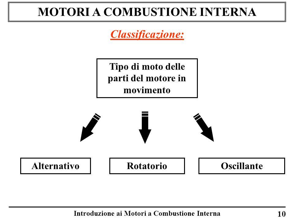 Introduzione ai Motori a Combustione Interna MOTORI A COMBUSTIONE INTERNA Classificazione: Tipo di moto delle parti del motore in movimento Alternativ