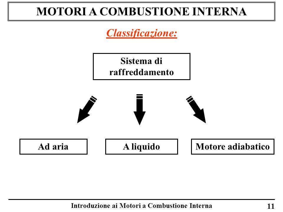 Introduzione ai Motori a Combustione Interna MOTORI A COMBUSTIONE INTERNA Classificazione: Sistema di raffreddamento Ad ariaA liquidoMotore adiabatico