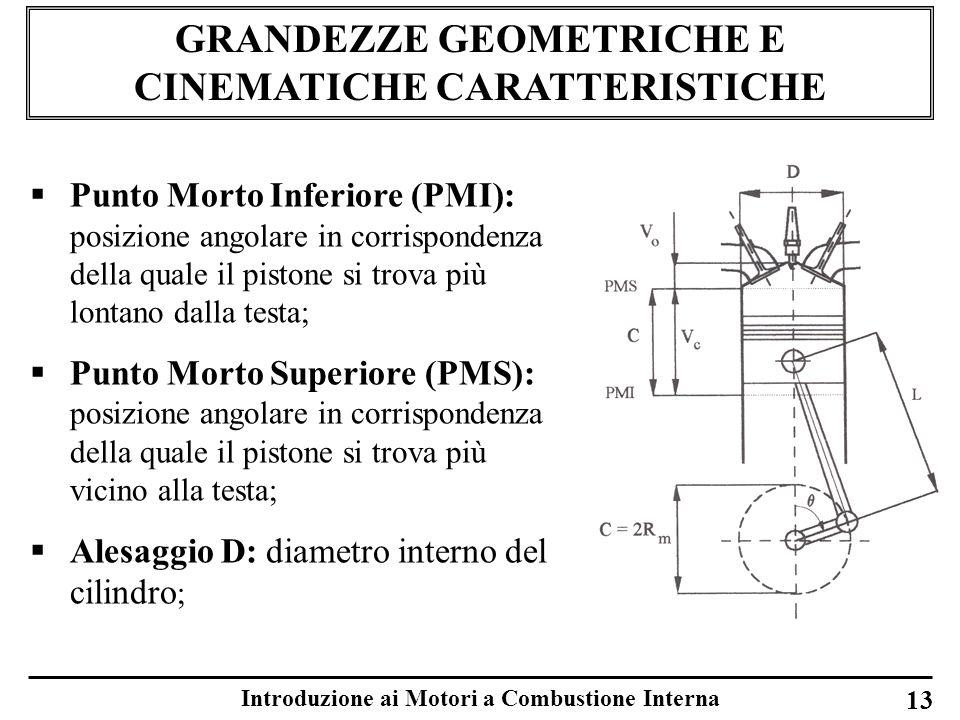 Introduzione ai Motori a Combustione Interna 13 GRANDEZZE GEOMETRICHE E CINEMATICHE CARATTERISTICHE Punto Morto Inferiore (PMI): posizione angolare in