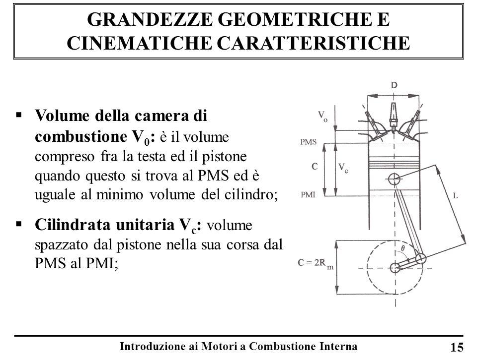 Introduzione ai Motori a Combustione Interna 15 GRANDEZZE GEOMETRICHE E CINEMATICHE CARATTERISTICHE Volume della camera di combustione V 0 : è il volu