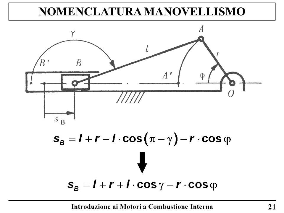 Introduzione ai Motori a Combustione Interna NOMENCLATURA MANOVELLISMO 21