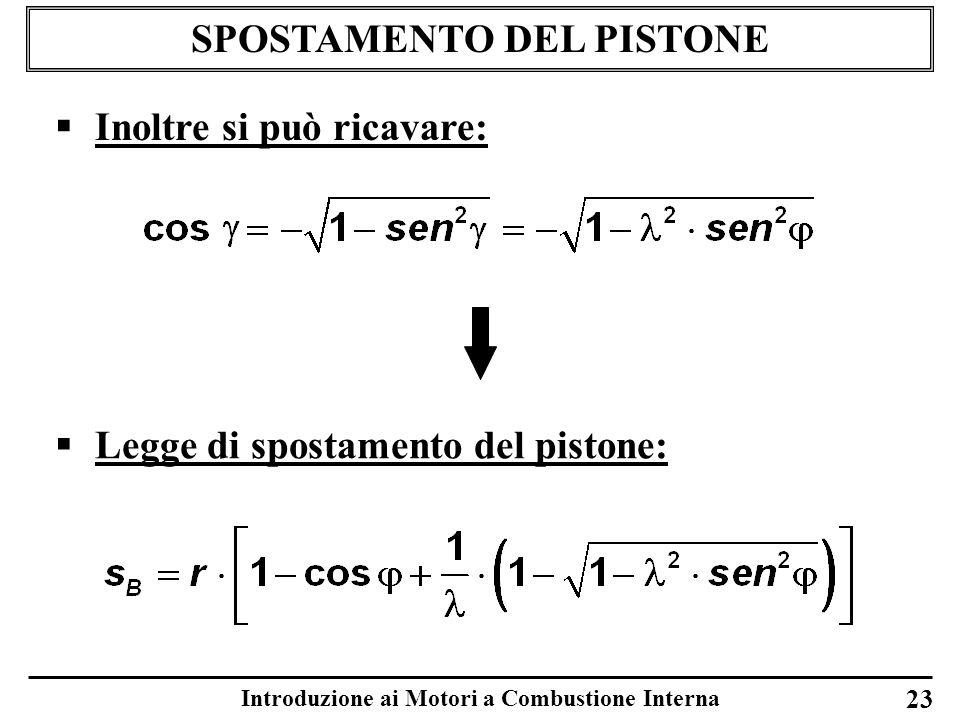 Introduzione ai Motori a Combustione Interna SPOSTAMENTO DEL PISTONE 23 Inoltre si può ricavare: Legge di spostamento del pistone: