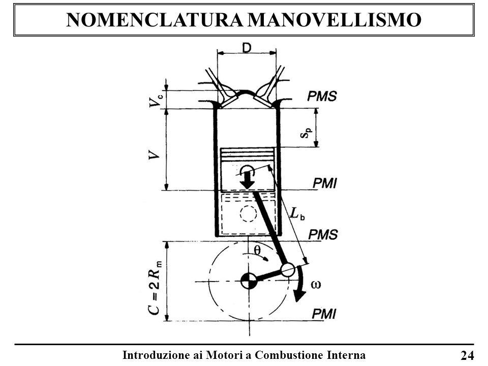 Introduzione ai Motori a Combustione Interna NOMENCLATURA MANOVELLISMO 24