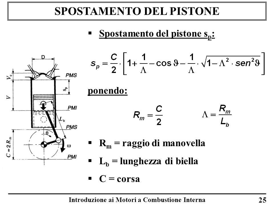 Introduzione ai Motori a Combustione Interna SPOSTAMENTO DEL PISTONE 25 Spostamento del pistone s p : ponendo: R m = raggio di manovella L b = lunghez