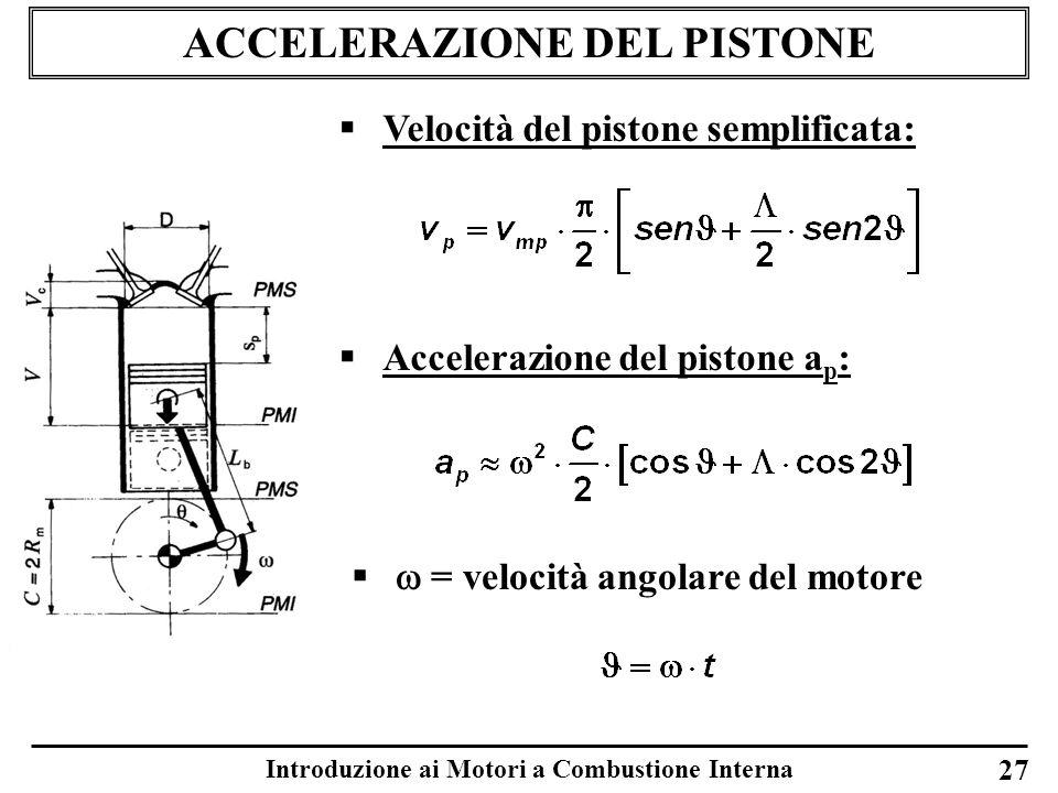 Introduzione ai Motori a Combustione Interna ACCELERAZIONE DEL PISTONE 27 Velocità del pistone semplificata: Accelerazione del pistone a p : = velocit
