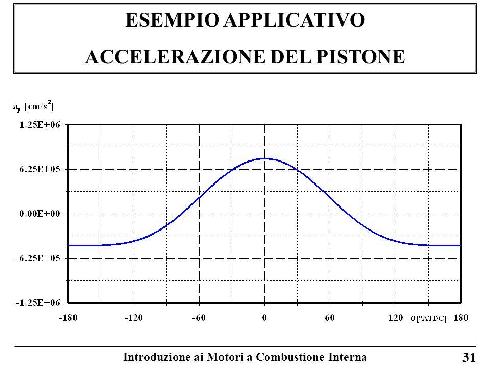Introduzione ai Motori a Combustione Interna ESEMPIO APPLICATIVO ACCELERAZIONE DEL PISTONE 31