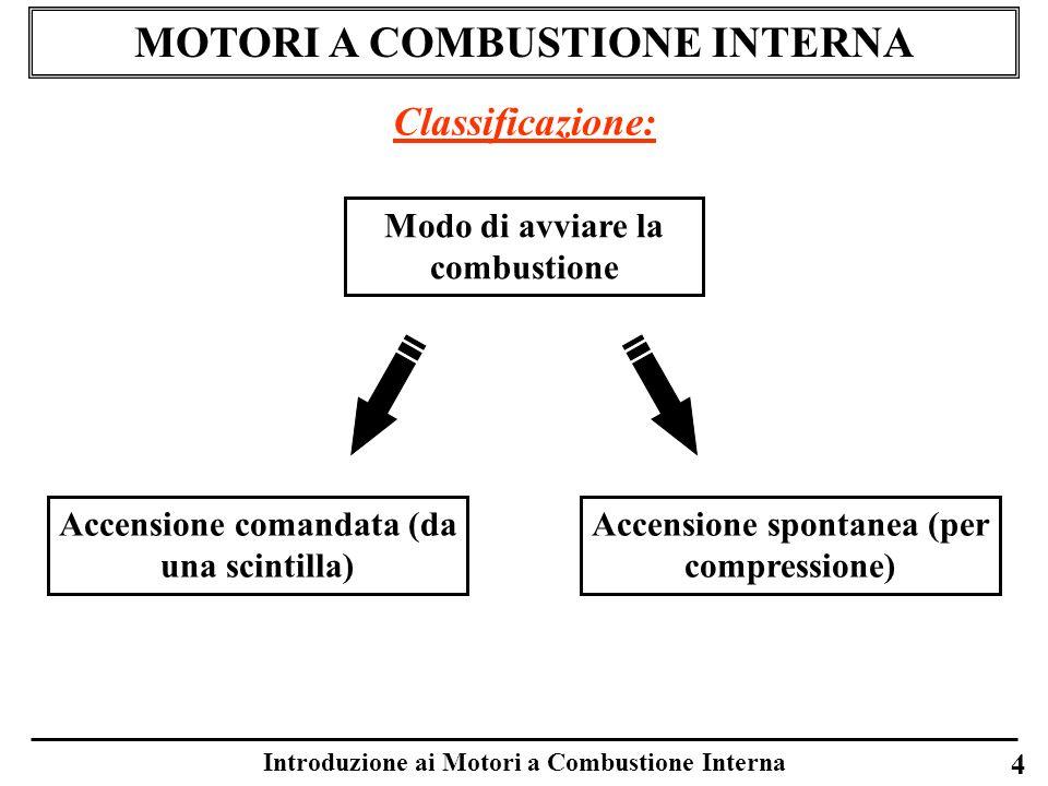 Introduzione ai Motori a Combustione Interna 4 MOTORI A COMBUSTIONE INTERNA Classificazione: Modo di avviare la combustione Accensione comandata (da u