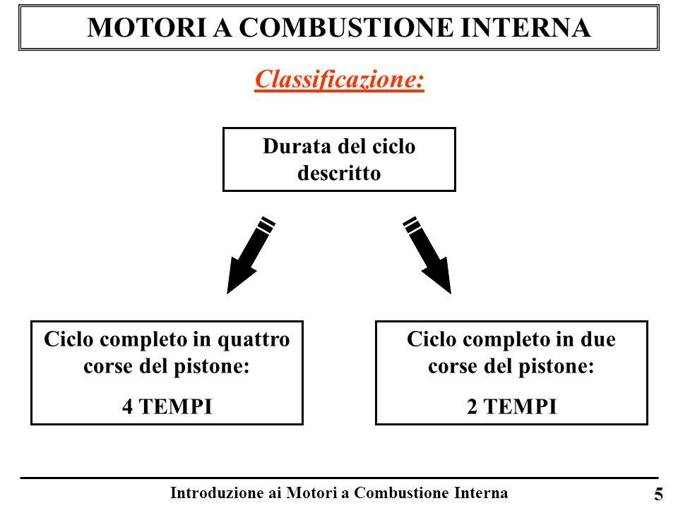 Introduzione ai Motori a Combustione Interna 5 MOTORI A COMBUSTIONE INTERNA Classificazione: Durata del ciclo descritto Ciclo completo in quattro cors