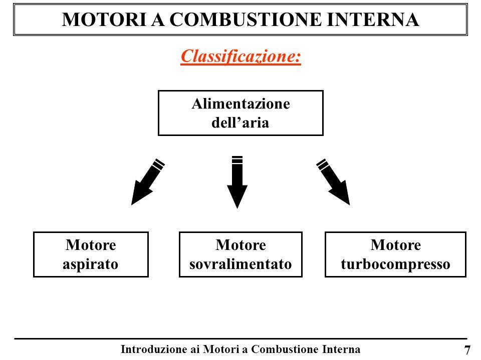 Introduzione ai Motori a Combustione Interna 8 MOTORI A COMBUSTIONE INTERNA Classificazione: Alimentazione del combustibile Motore a carburazione Motore a iniezione nel cilindro (diretta) Motore a iniezione nei collettori di aspirazione (indiretta)