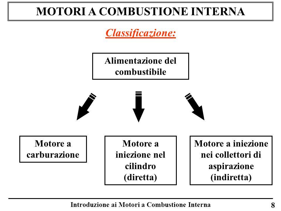 Introduzione ai Motori a Combustione Interna 9 MOTORI A COMBUSTIONE INTERNA Classificazione: Regolazione del carico per variazione della composizione della miscela (regolando la quantità di combustibile) della quantità di carica introdotta per ciclo (di composizione pressoché costante) per combinazione dei due metodi precedenti