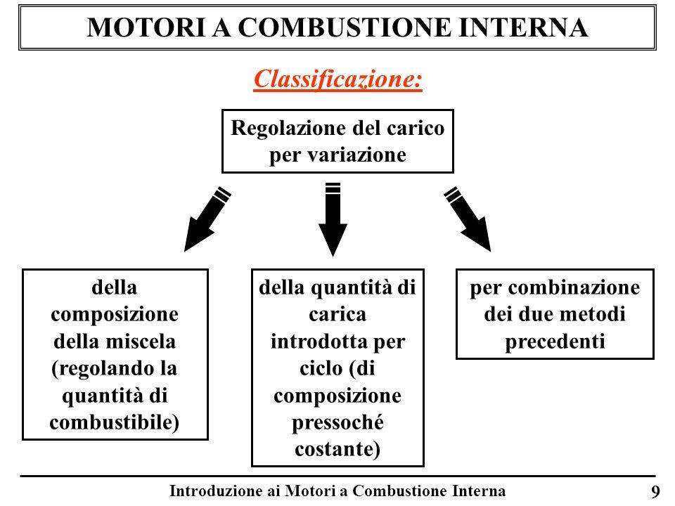 Introduzione ai Motori a Combustione Interna 9 MOTORI A COMBUSTIONE INTERNA Classificazione: Regolazione del carico per variazione della composizione