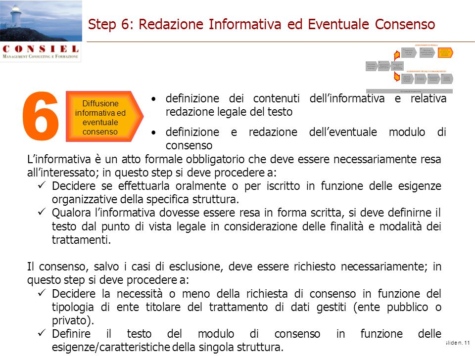 slide n. 11 Step 6: Redazione Informativa ed Eventuale Consenso Linformativa è un atto formale obbligatorio che deve essere necessariamente resa allin
