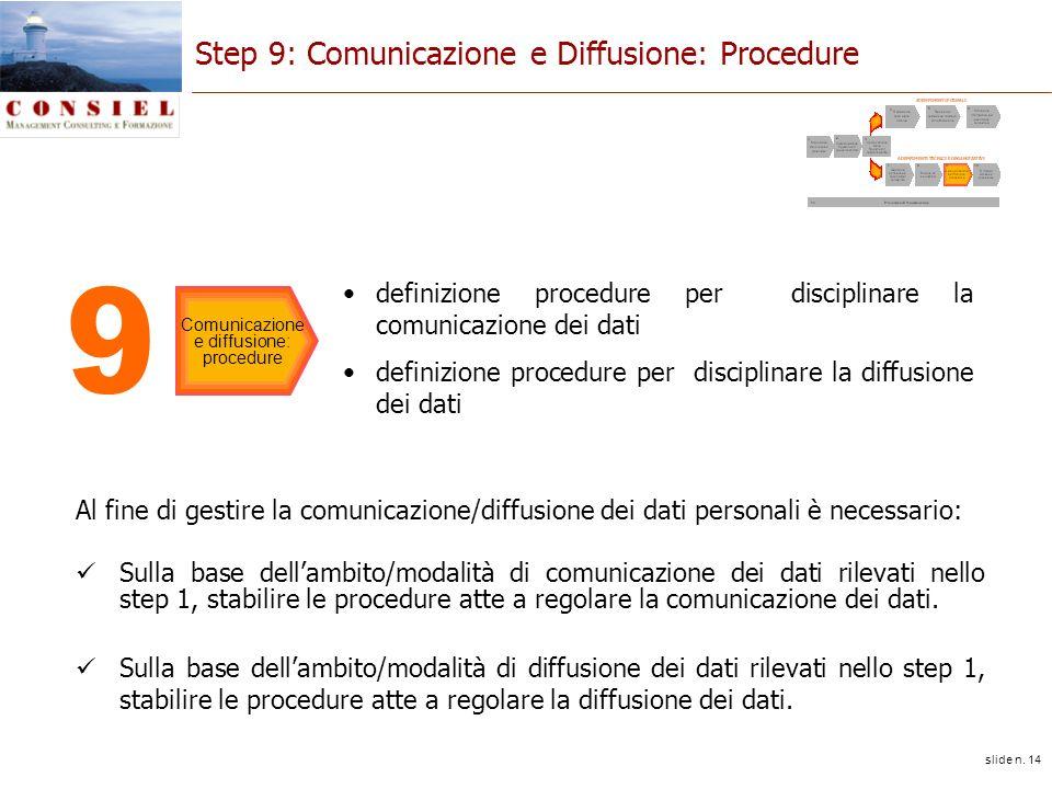 slide n. 14 Step 9: Comunicazione e Diffusione: Procedure Al fine di gestire la comunicazione/diffusione dei dati personali è necessario: Sulla base d