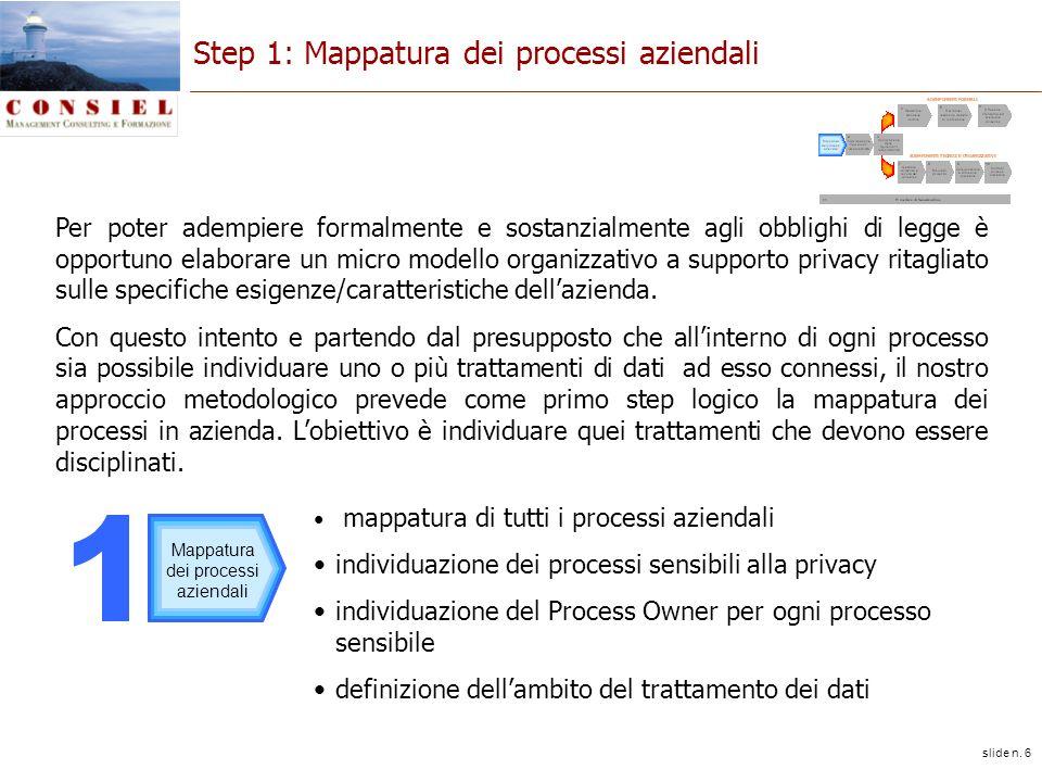 slide n. 6 Step 1: Mappatura dei processi aziendali Per poter adempiere formalmente e sostanzialmente agli obblighi di legge è opportuno elaborare un