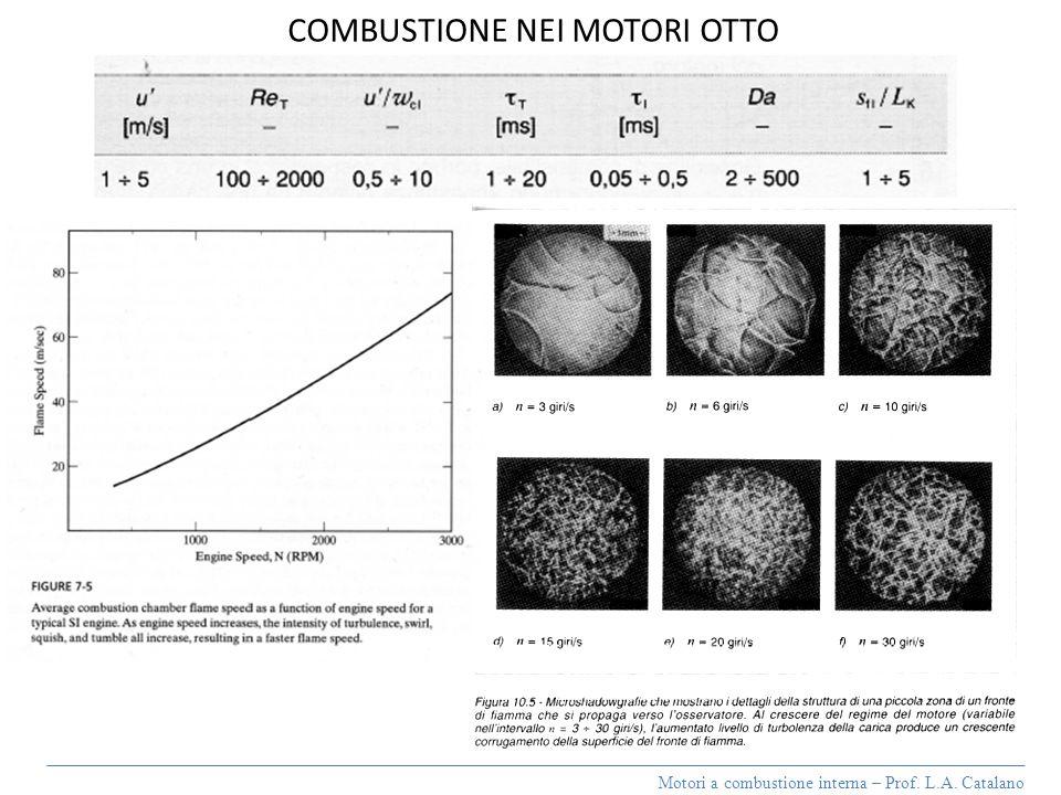 Motori a combustione interna – Prof. L.A. Catalano COMBUSTIONE NEI MOTORI OTTO